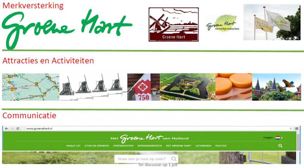 plaatje bij referentie Groene Hart